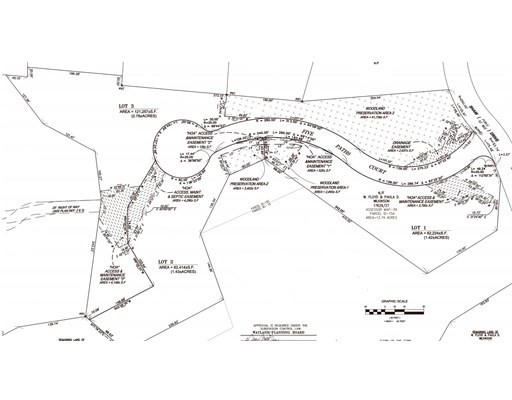 Land for Sale at Cochituate, Wayland, MA 01778