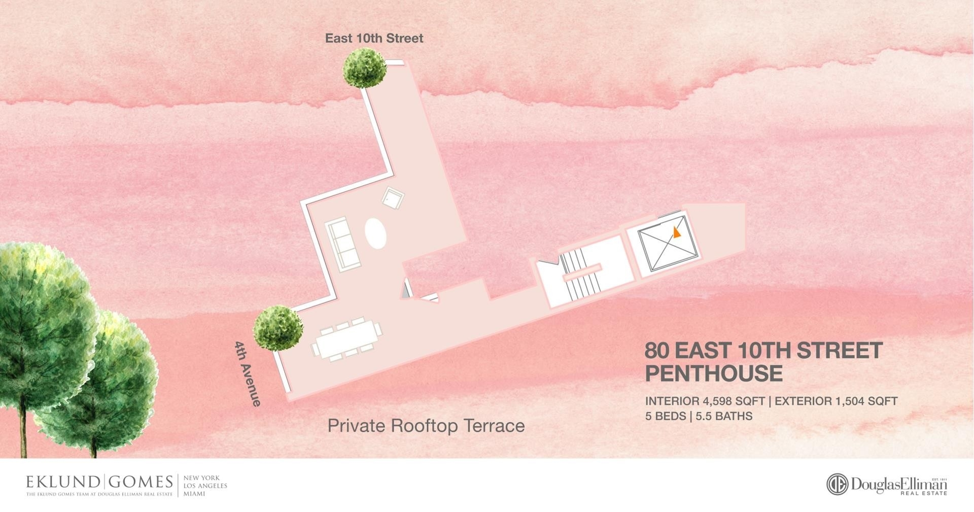 3. Condominiums for Sale at 80 E 10TH ST , PH East Village, New York, NY 10003